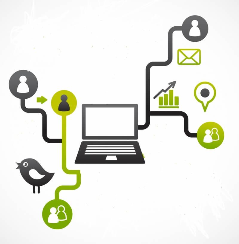 Online Presence before optimization